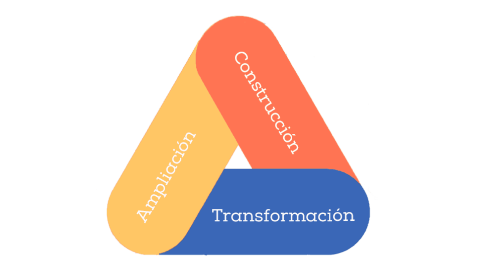diagrama construcción ampliación transformación